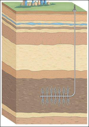 shaleformation