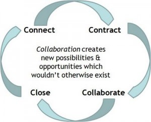 collaborate1